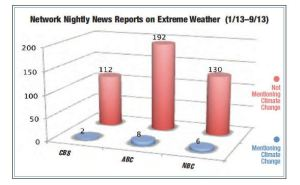News Weather & Climate_orig