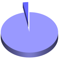 072814PieChart_Square